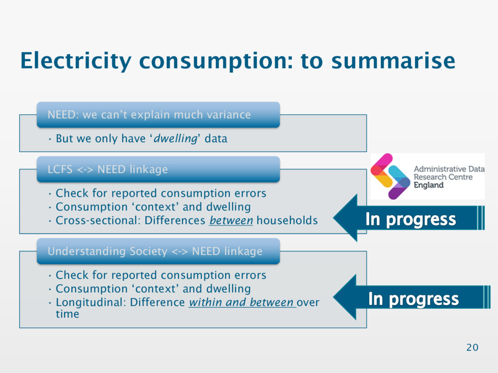 Electricity consumption: to summarise • But we ...