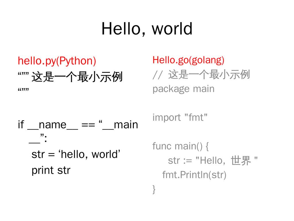"Hello, world hello.py(Python) """""" 这是一个最小示例 """""" ..."