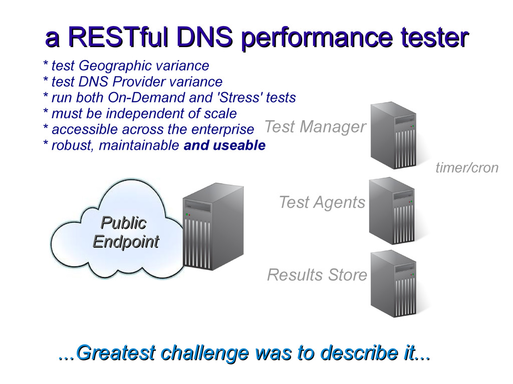 a RESTful DNS performance tester a RESTful DNS ...