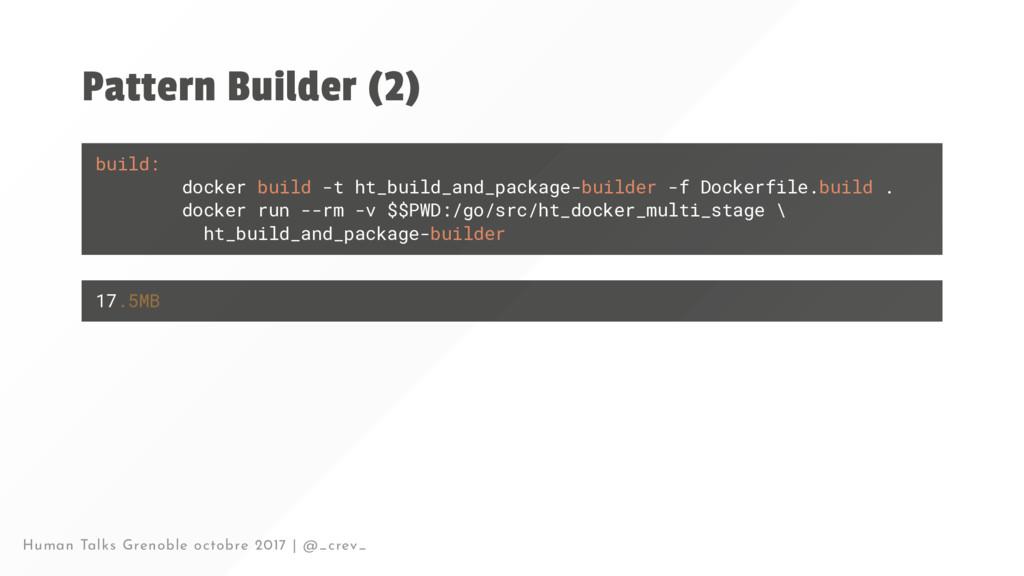 Pattern Builder (2) build: docker build -t ht_b...