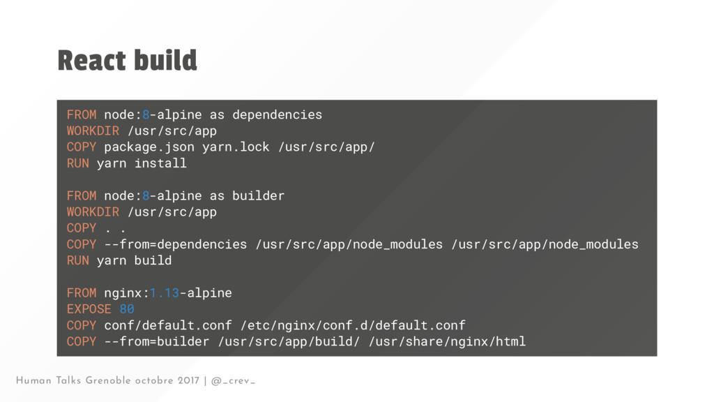 React build FROM node:8-alpine as dependencies ...