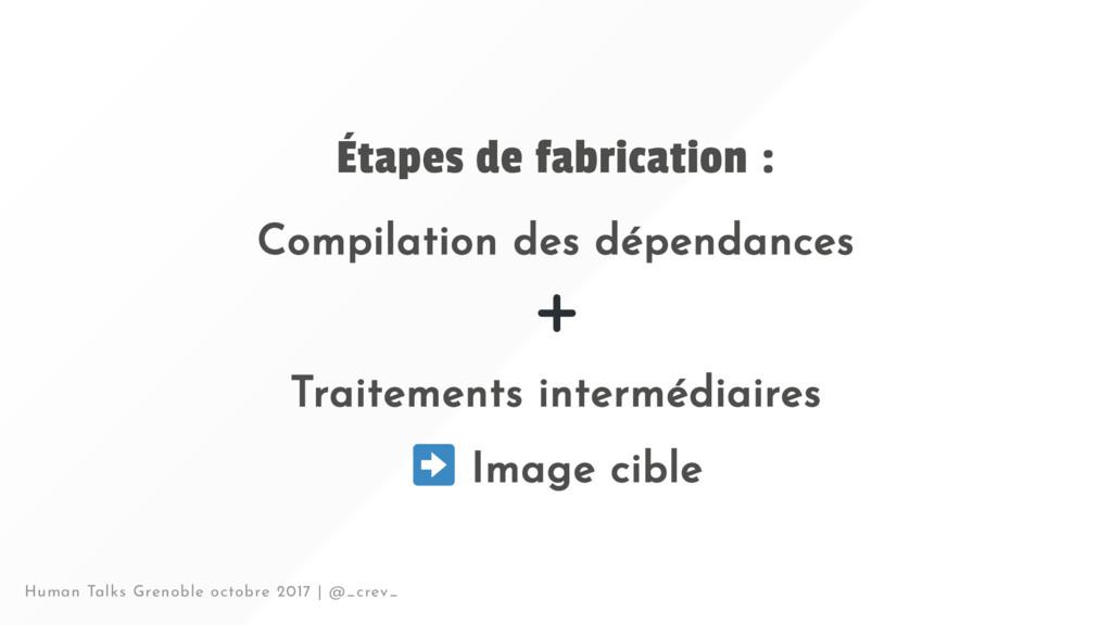 Étapes de fabrication : Compilation des dépenda...