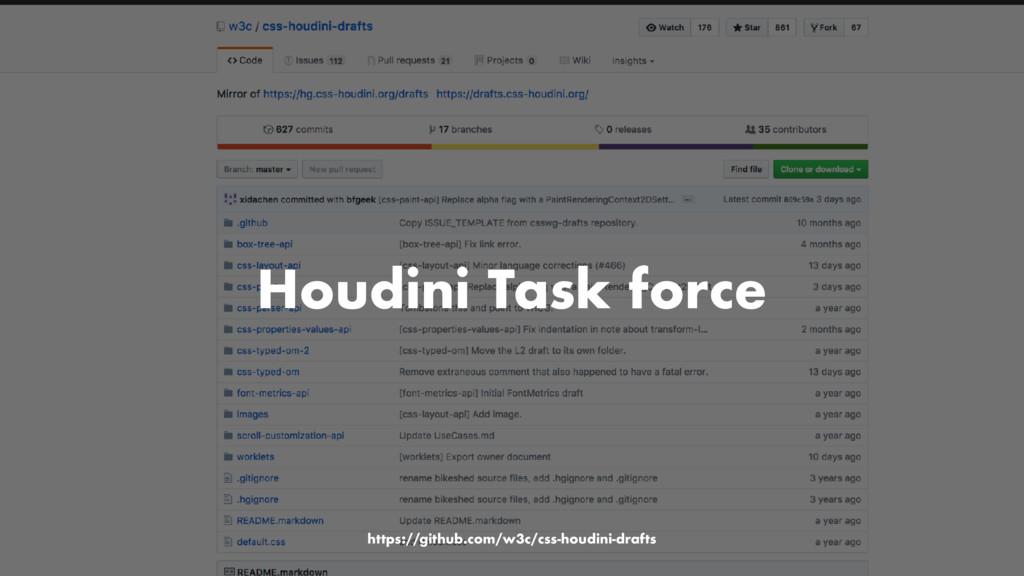 Houdini Task force https://github.com/w3c/css-h...