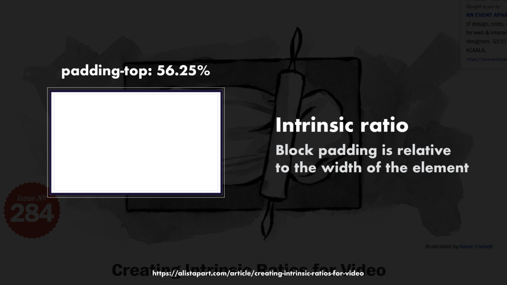 Block padding is relative to the width of the e...