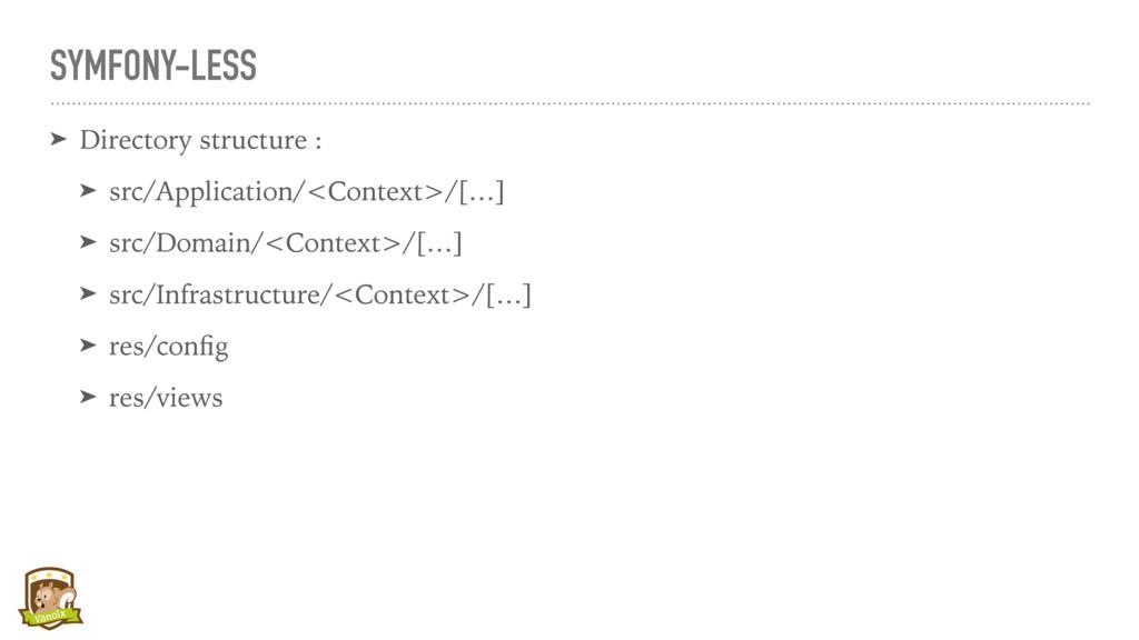 SYMFONY-LESS ➤ Directory structure : ➤ src/Appl...