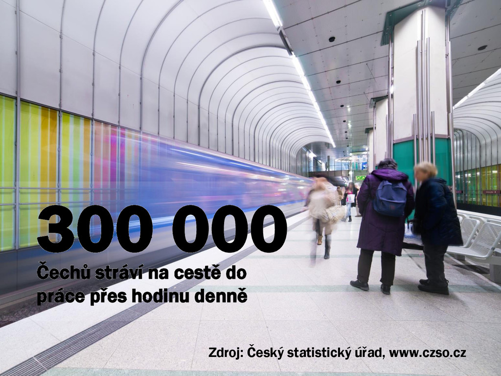 300 000 Čechů stráví na cestě do práce přes hod...