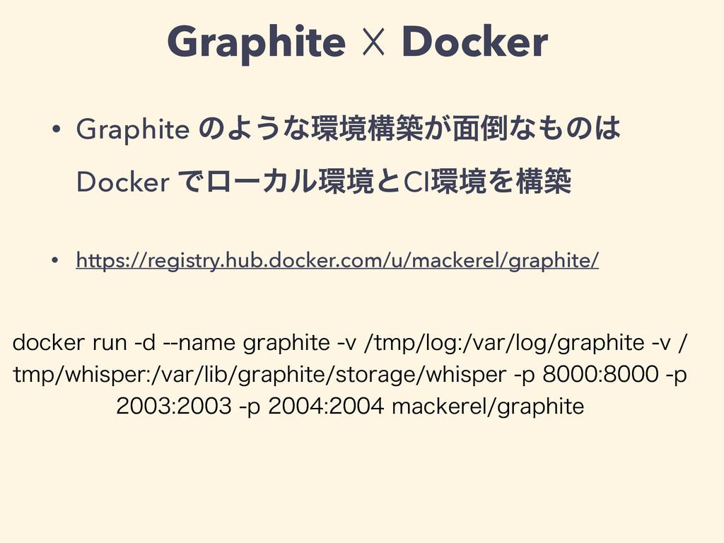 Graphite ☓ Docker • Graphite ͷΑ͏ͳڥߏங͕໘ͳͷ Do...