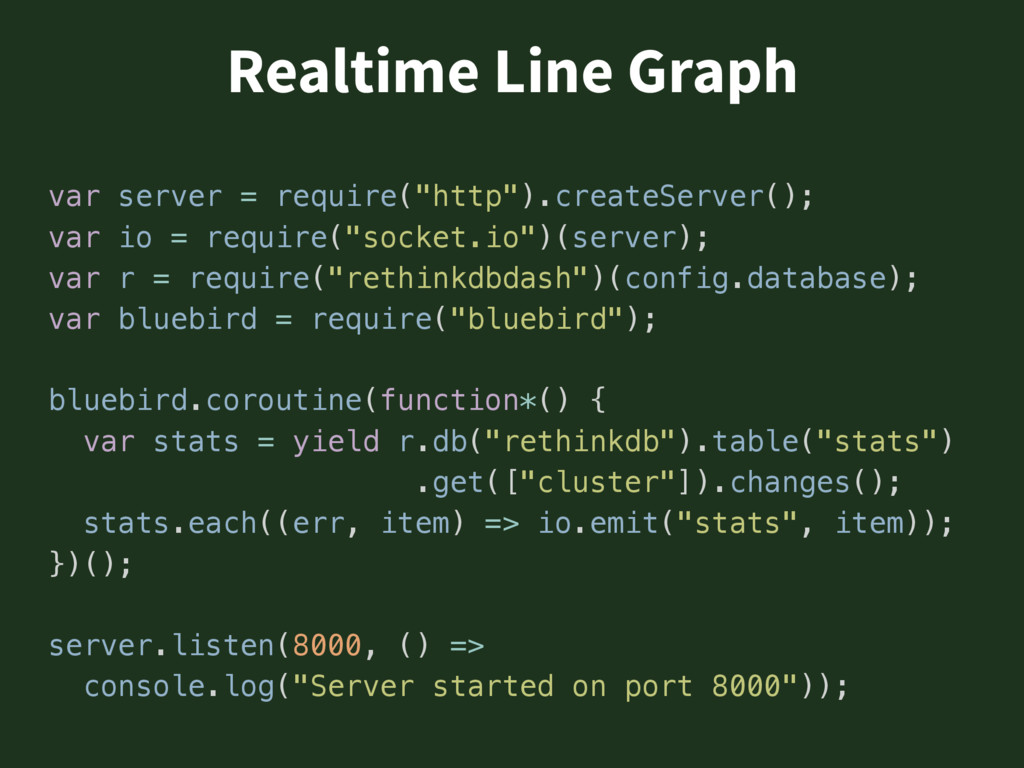 "Realtime Line Graph var server = require(""http""..."