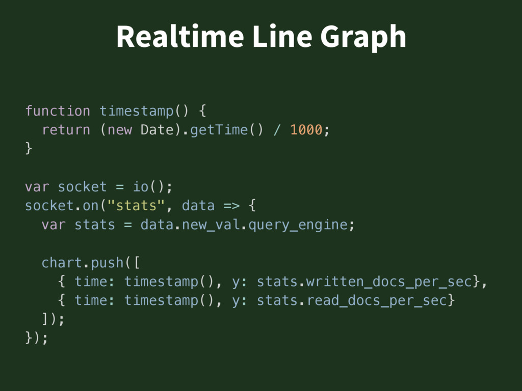 Realtime Line Graph function timestamp() { retu...