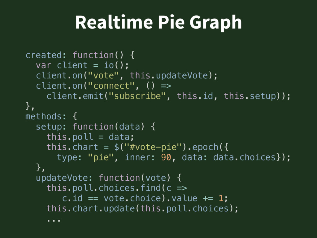 Realtime Pie Graph created: function() { var cl...