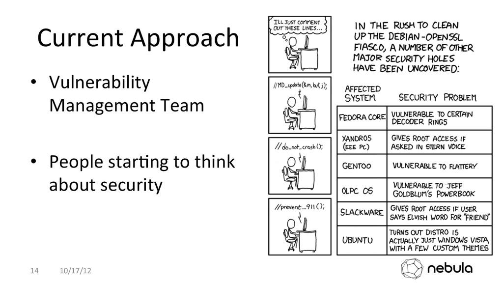 Current Approach  • Vulnerability  Ma...