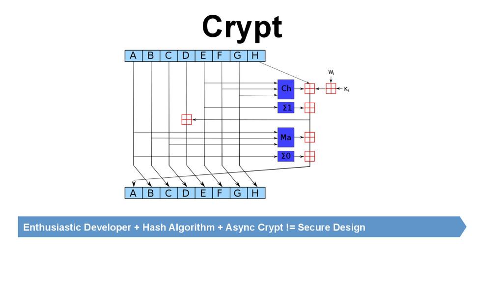 Crypt Enthusiastic Developer + Hash Algorithm +...