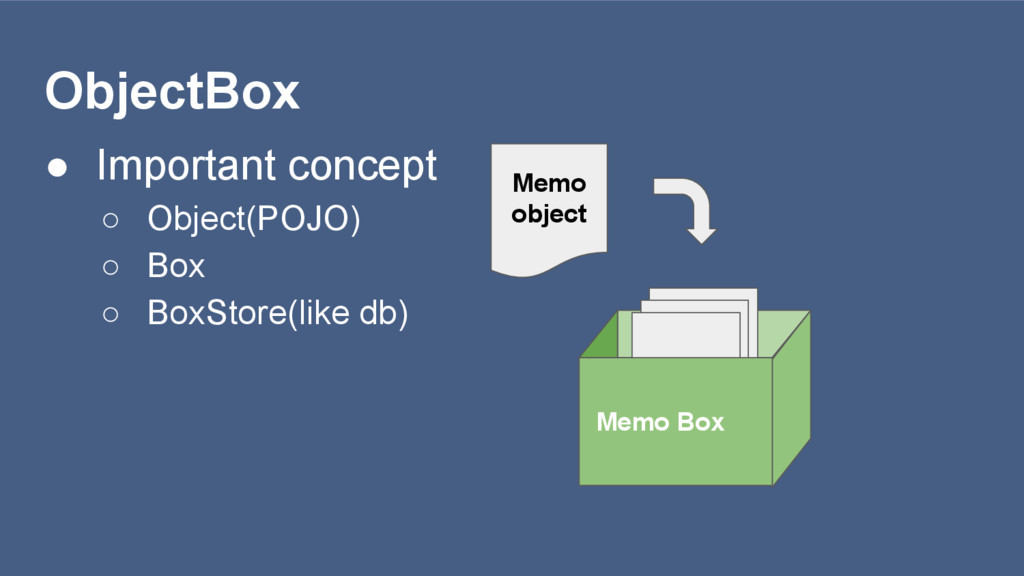 ObjectBox ● Important concept ○ Object(POJO) ○ ...