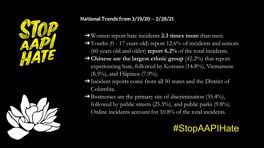 #StopAAPIHate National Trendsfrom3/19/20 – 2/28...