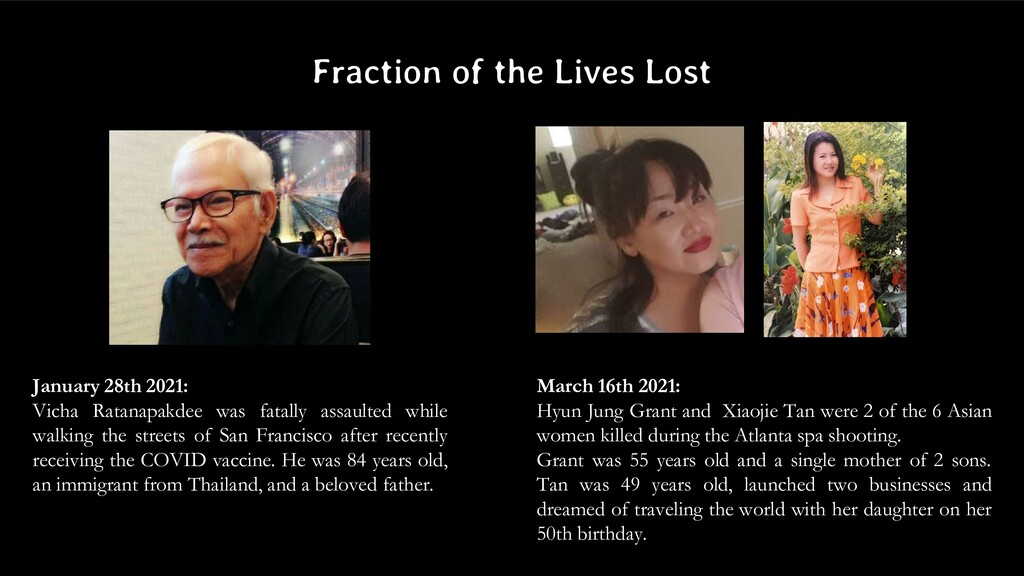 Fraction of the Lives Lost January 28th 2021: V...