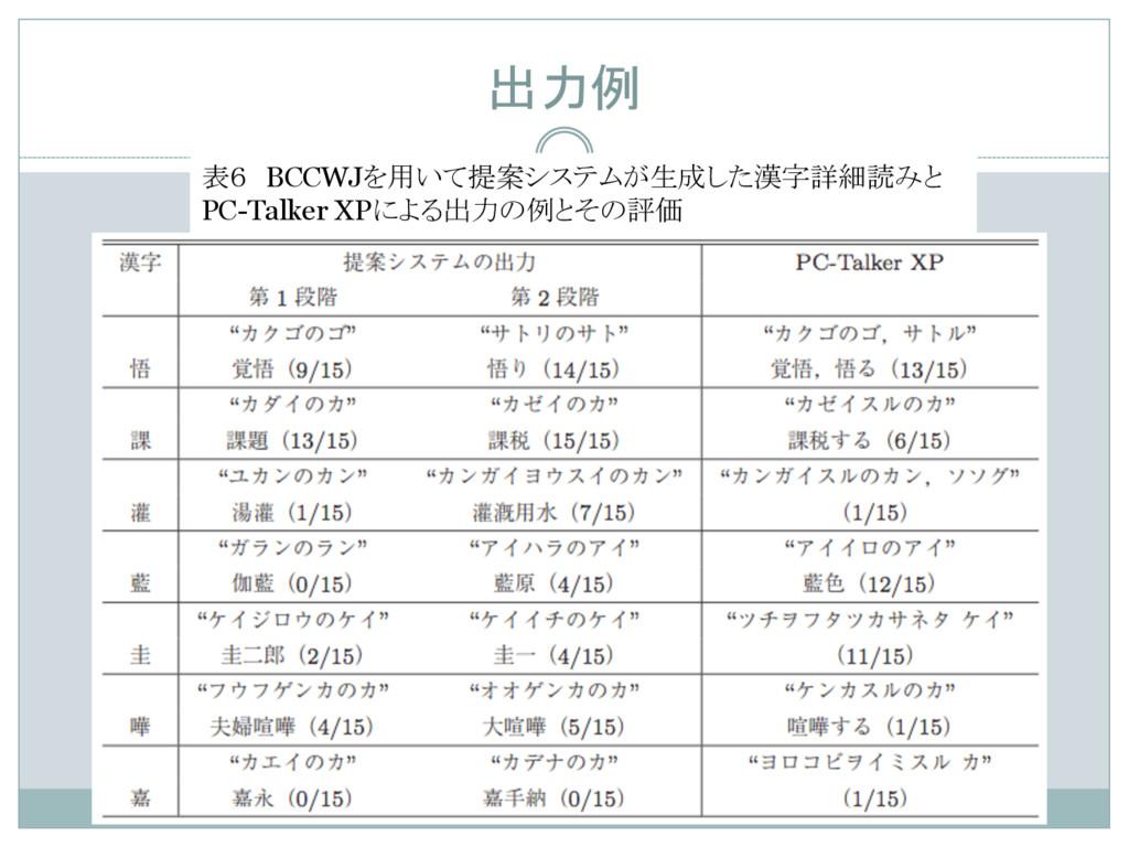 出力例 表6 BCCWJを用いて提案システムが生成した漢字詳細読みと PC-Talker ...