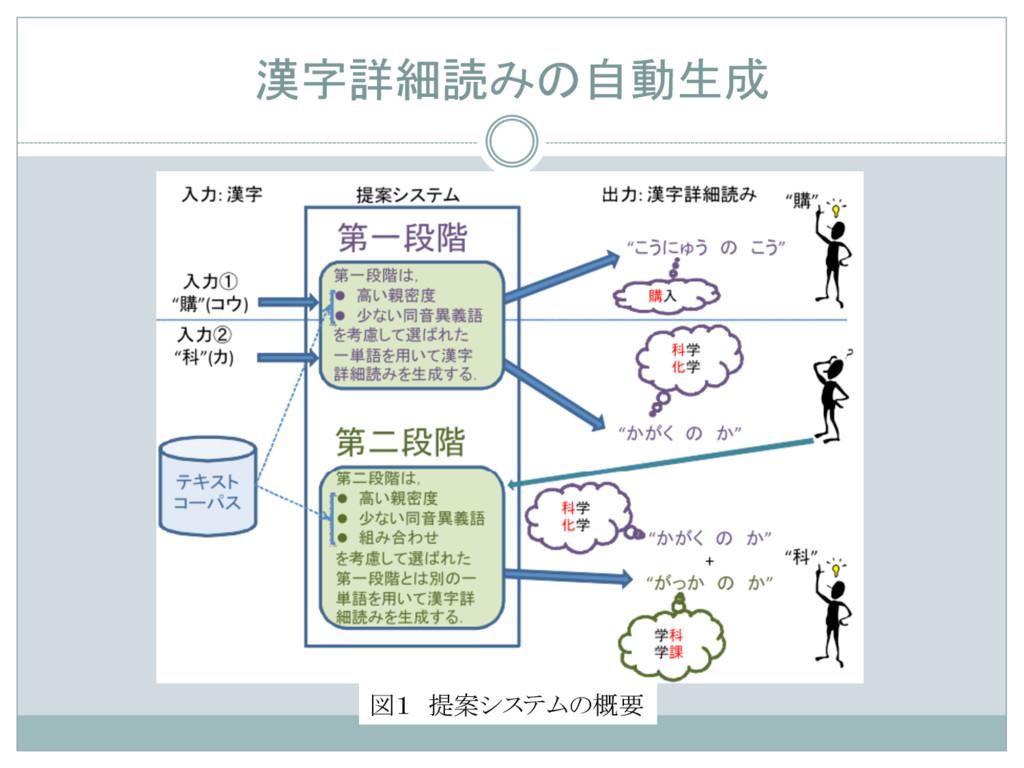 漢字詳細読みの自動生成 図1 提案システムの概要