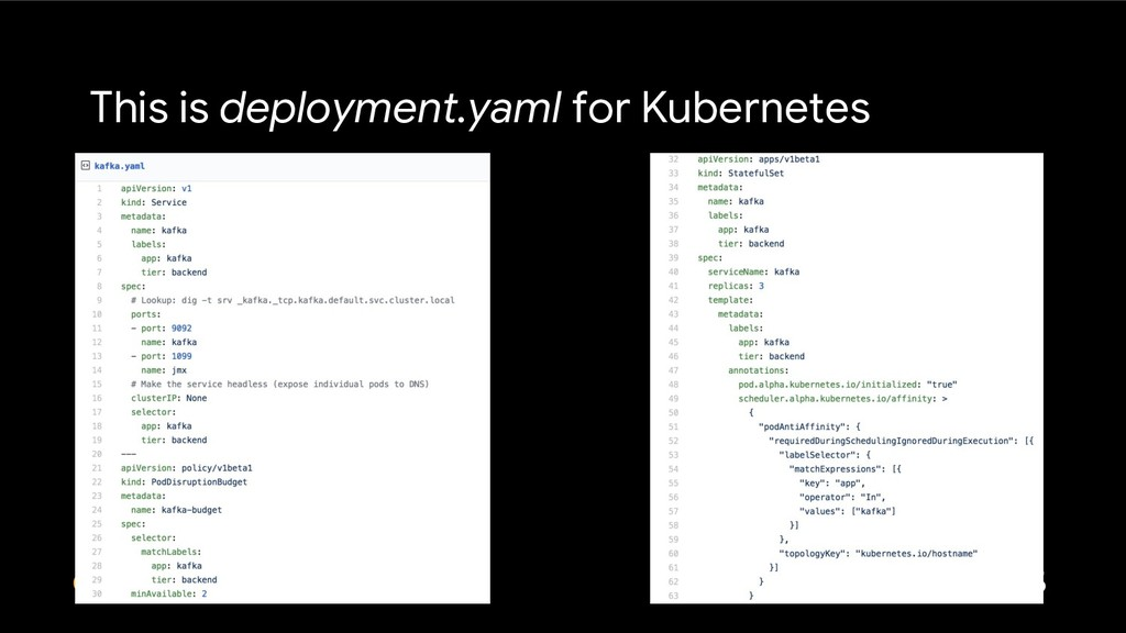 This is deployment.yaml for Kubernetes
