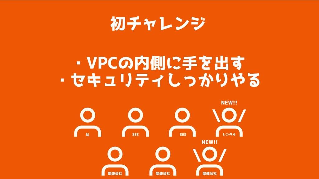 初チャレンジ ・VPCの内側に⼿を出す ・セキュリティしっかりやる 私 SES SES レンタ...