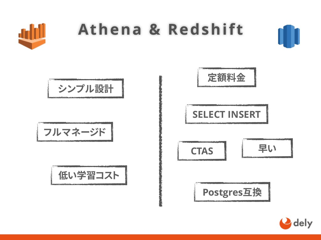 Athena & Redshift 定額料金 シンプル設計 Postgres互換 CTAS S...