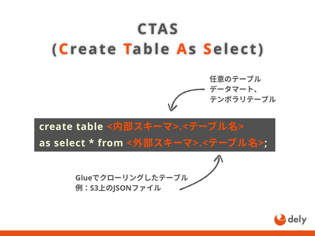 CTAS (Create Table As Select) create table <内部ス...