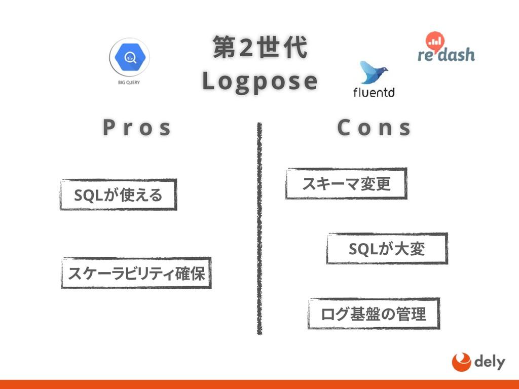第2世代 Logpose スケーラビリティ確保 ログ基盤の管理 P r o s C o n s...