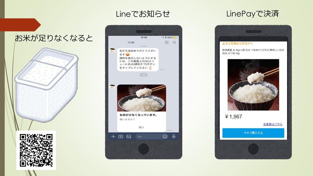 お米が足りなくなると Lineでお知らせ LinePayで決済