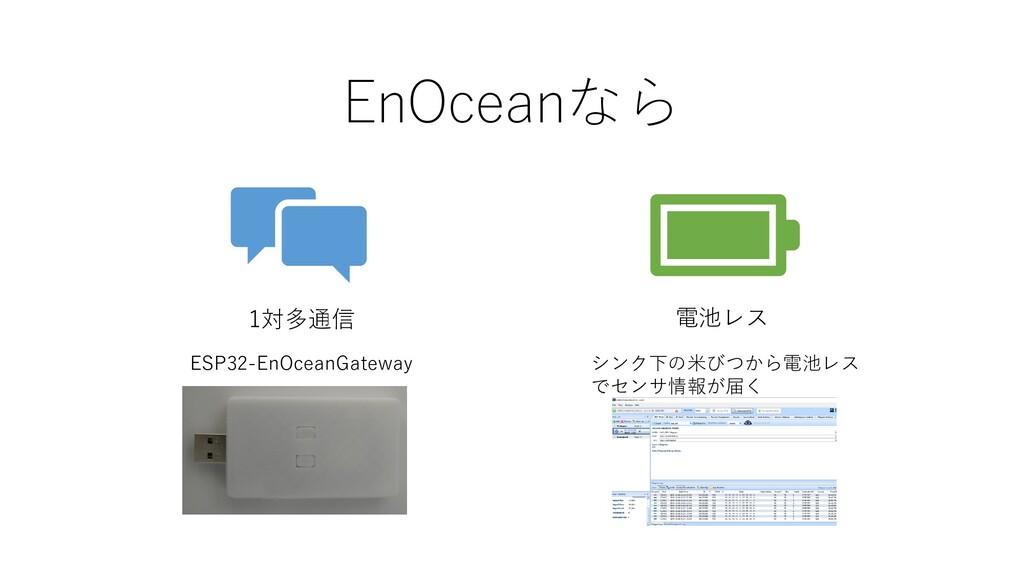 EnOceanなら 1対多通信 電池レス シンク下の米びつから電池レス でセンサ情報が届く E...