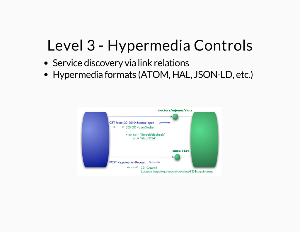 Level 3 - Hypermedia Controls Service discovery...