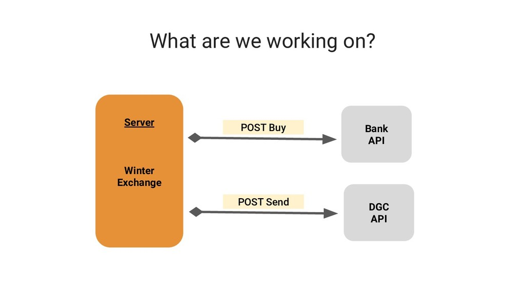 What are we working on? Server Winter Exchange ...