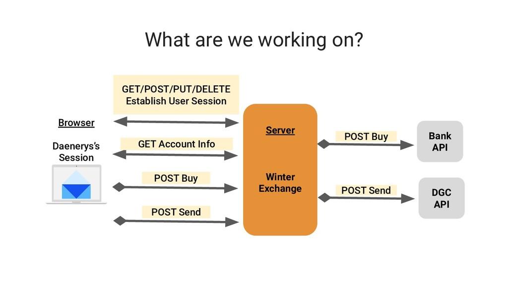 Server Winter Exchange Browser Daenerys's Sessi...