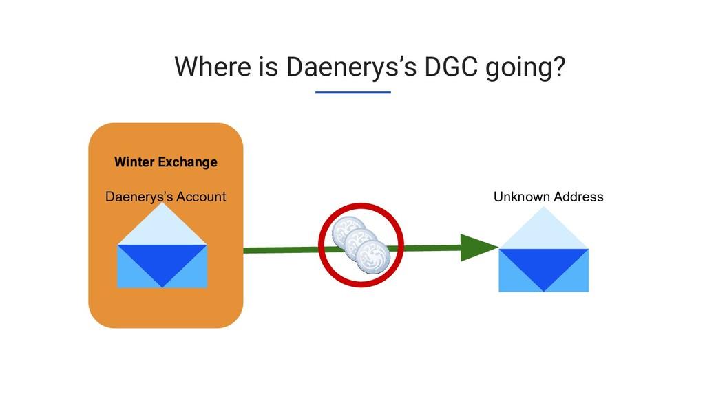Winter Exchange Where is Daenerys's DGC going? ...