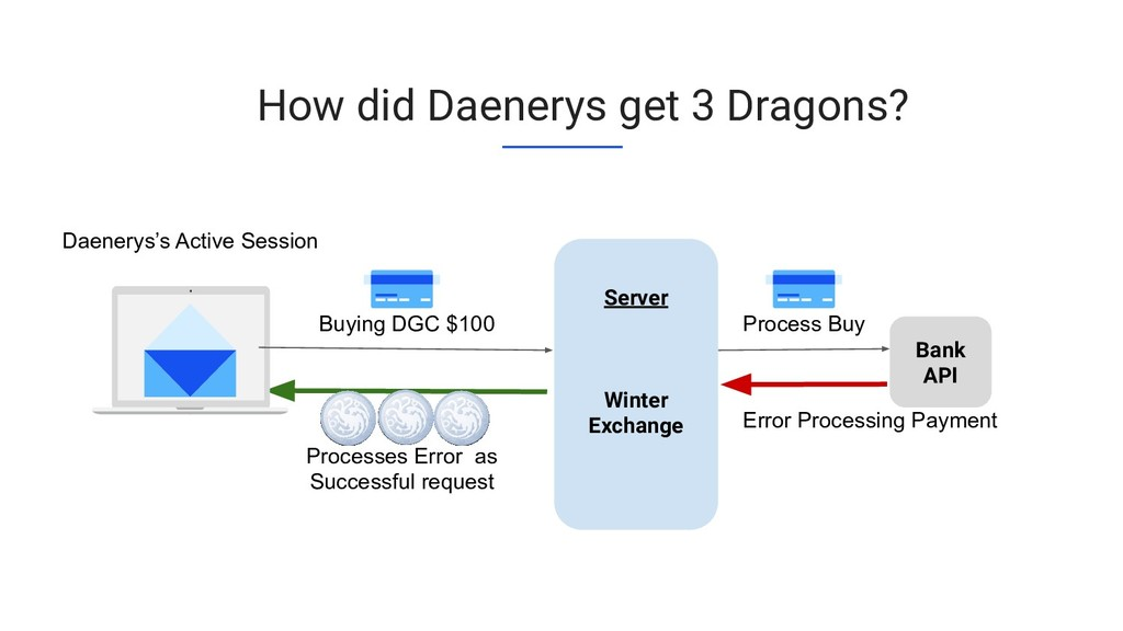How did Daenerys get 3 Dragons? Daenerys's Acti...