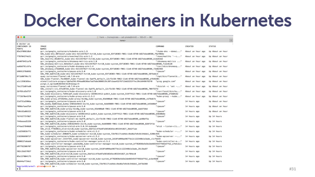 Docker Containers in Kubernetes munz & more #31