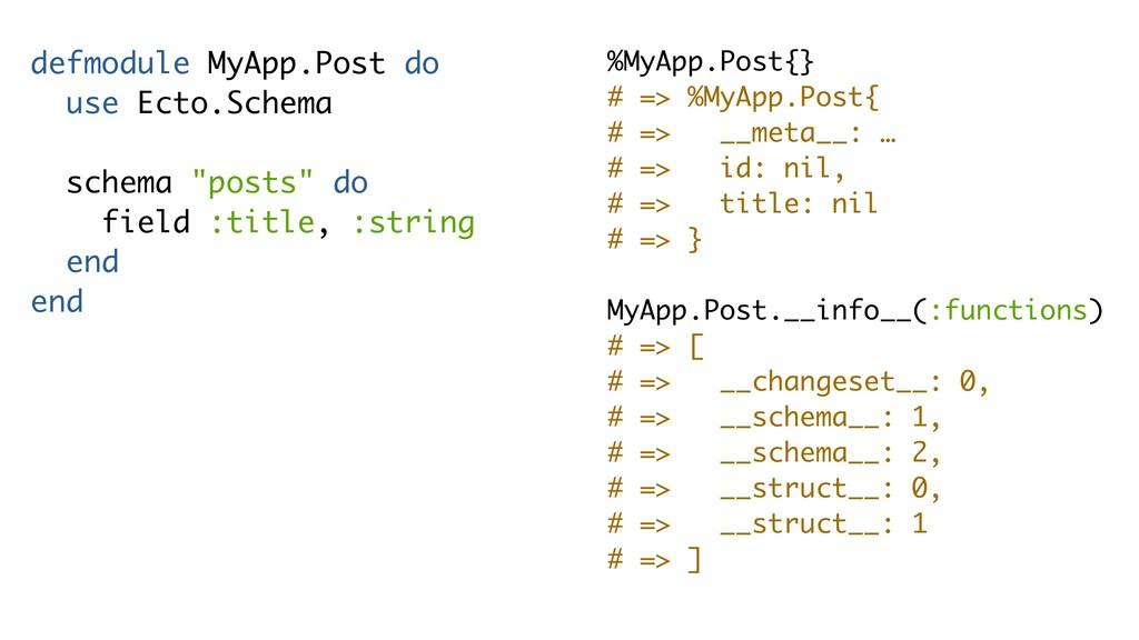 defmodule MyApp.Post do use Ecto.Schema schema ...