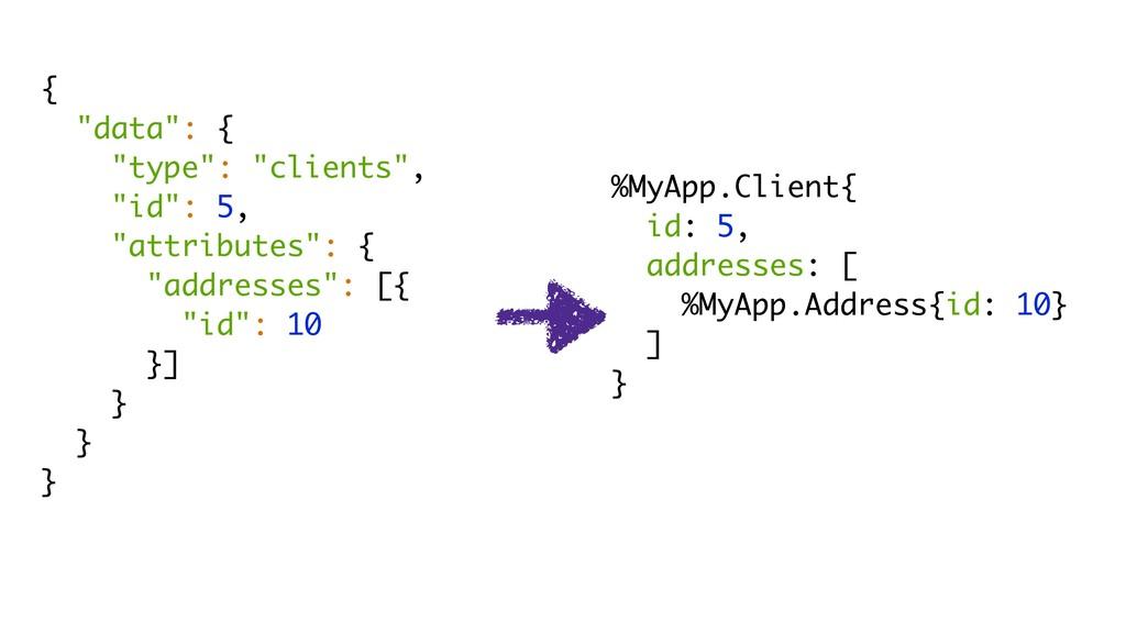 """{ """"data"""": { """"type"""": """"clients"""", """"id"""": 5, """"attrib..."""