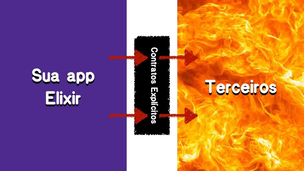 Terceiros Sua app Elixir Contratos Explícitos