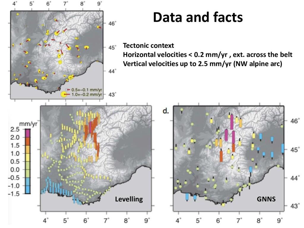 Tectonic context Horizontal velocities < 0.2 mm...