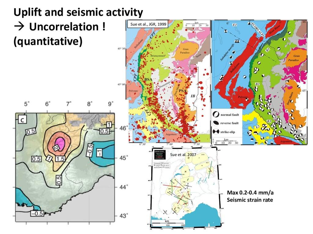 Sue et al., JGR, 1999 Max 0.2-0.4 mm/a Seismic ...
