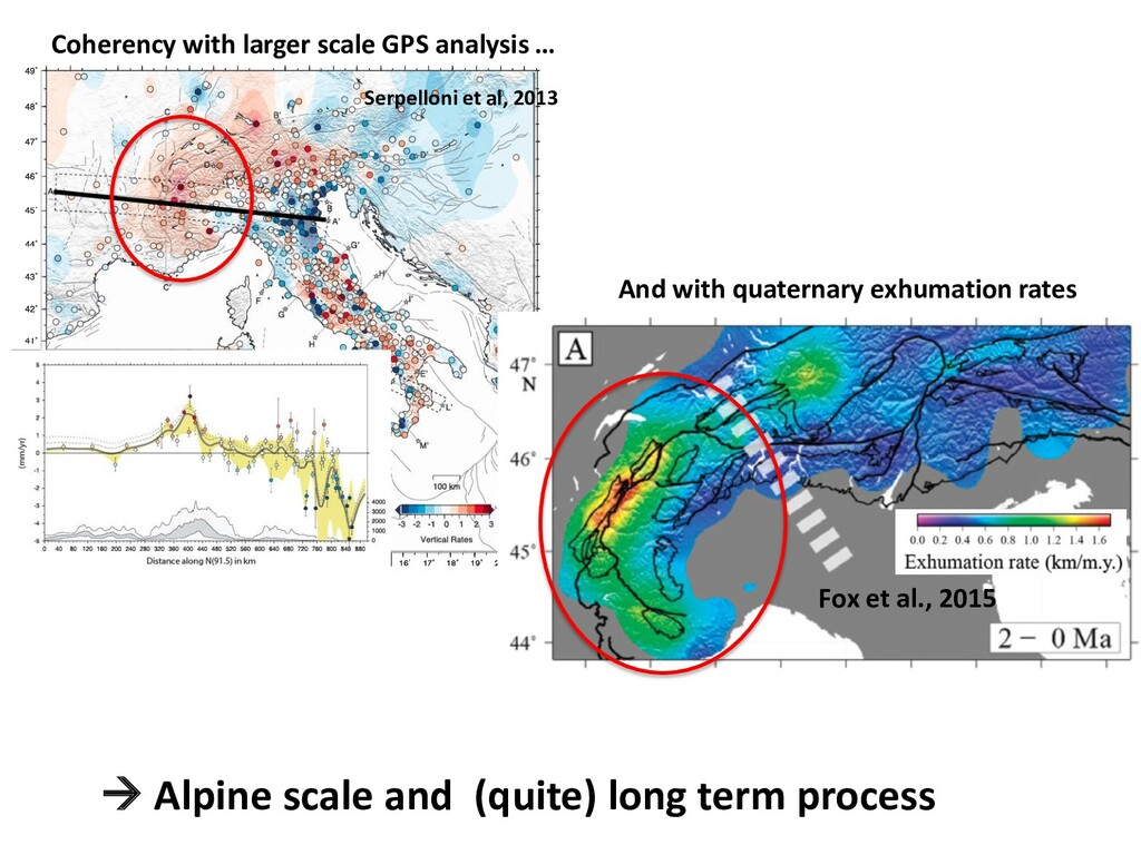 Serpelloni et al, 2013 Coherency with larger sc...