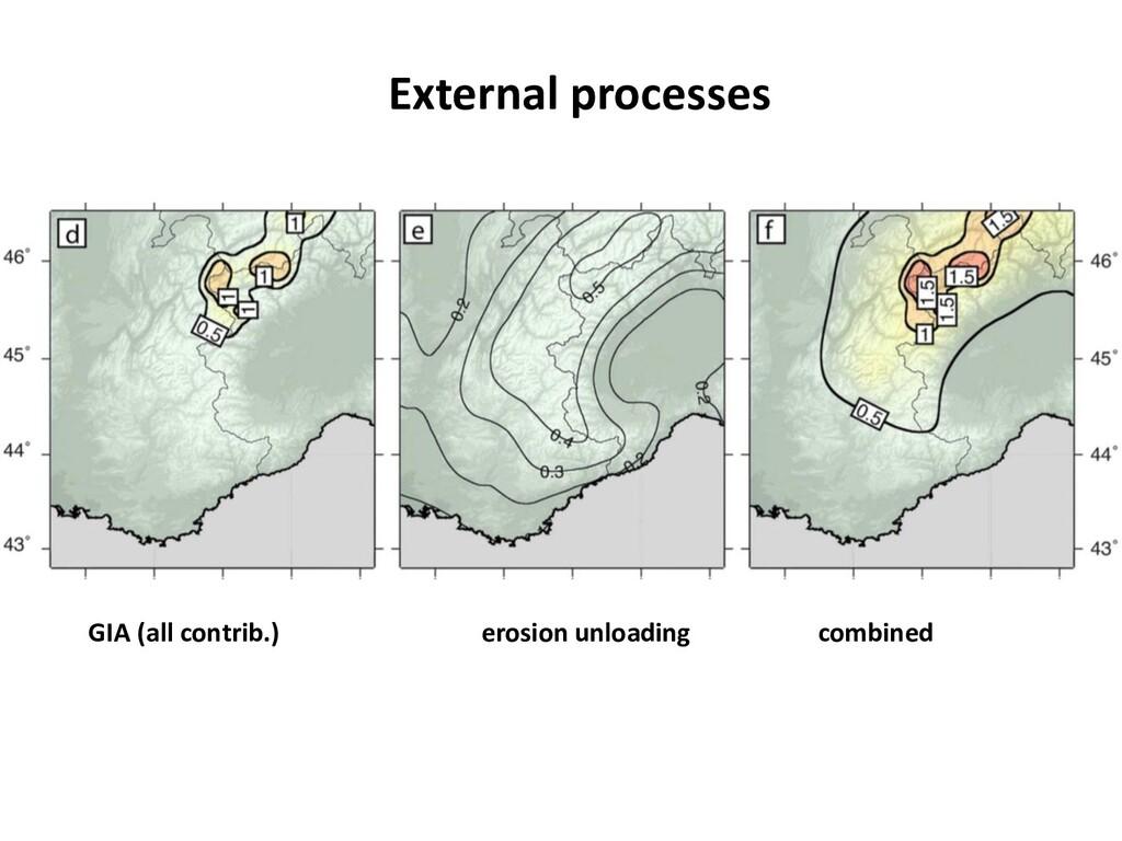 External processes GIA (all contrib.) erosion u...