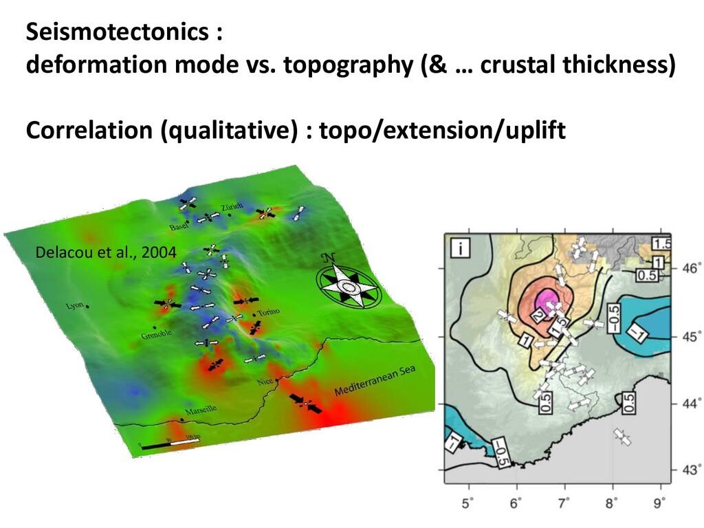 Seismotectonics : deformation mode vs. topograp...