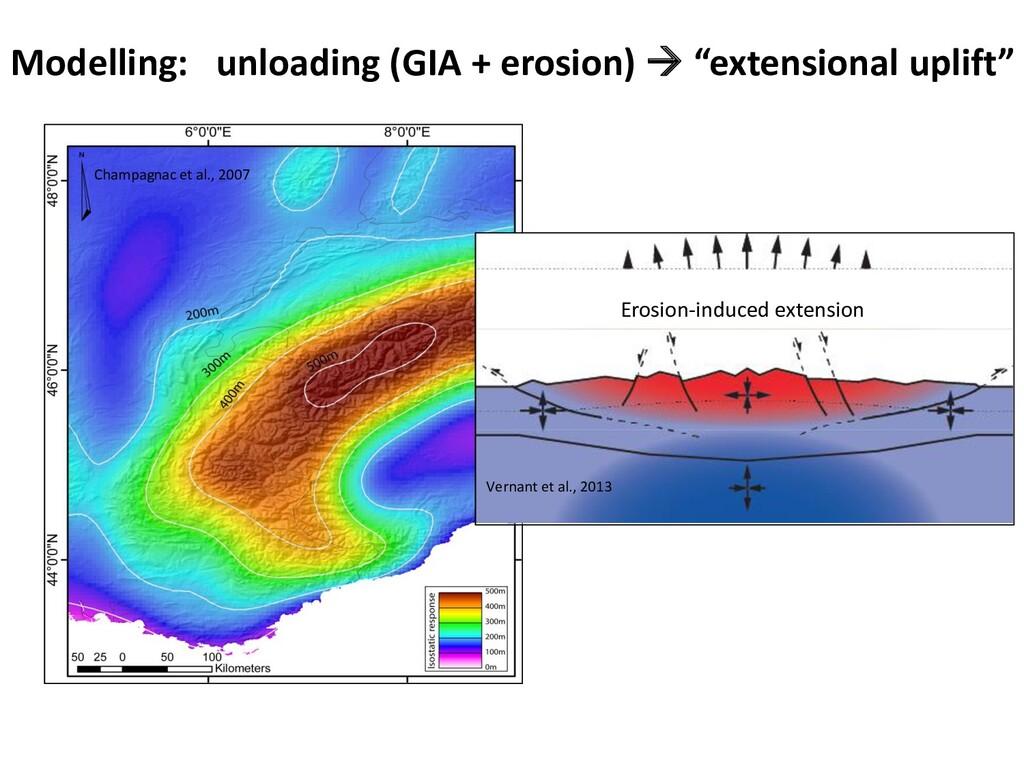 Champagnac et al., 2007 Erosion-induced extensi...