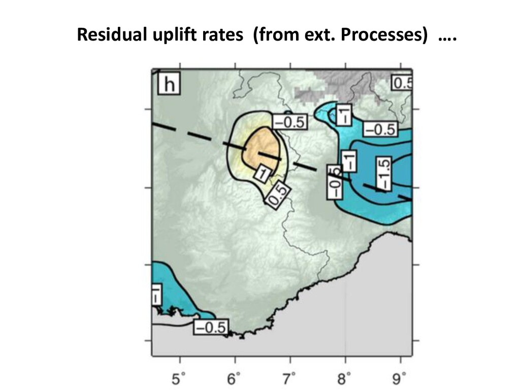 Residual uplift rates (from ext. Processes) ….