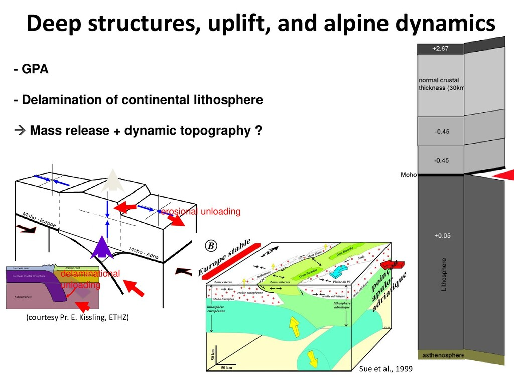 - GPA - Delamination of continental lithosphere...