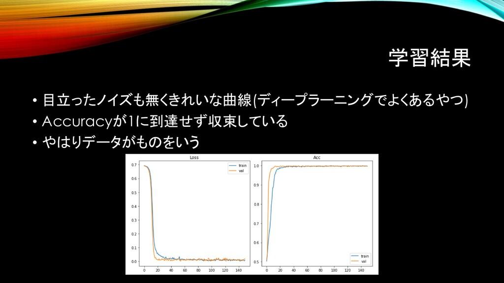 学習結果 • 目立ったノイズも無くきれいな曲線(ディープラーニングでよくあるやつ) • Acc...