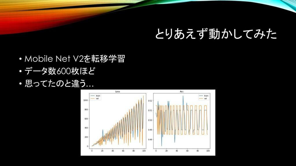 とりあえず動かしてみた • Mobile Net V2を転移学習 • データ数600枚ほど •...