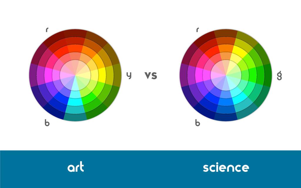 vs g b r science y b r art