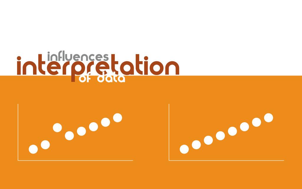interpretation influences of data