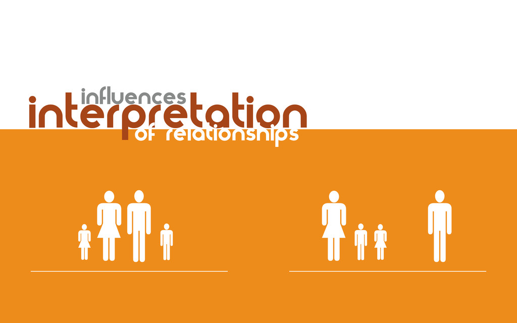         interpretation influences of re...